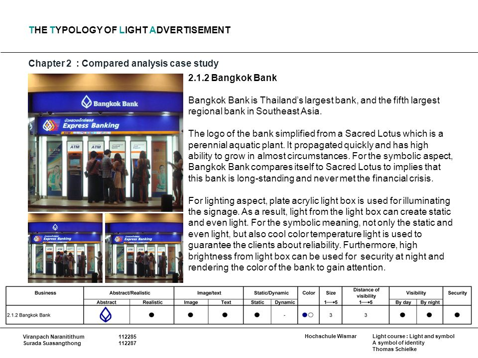 Hochschule Wismar Viranpach Naranitithum Surada Suasangthong Light course : Light and symbol A symbol of identity Thomas Schielke THE TYPOLOGY OF LIGHT ADVERTISEMENT Chapter 2: Compared analysis case study Bangkok Bank Bangkok Bank is Thailands largest bank, and the fifth largest regional bank in Southeast Asia.