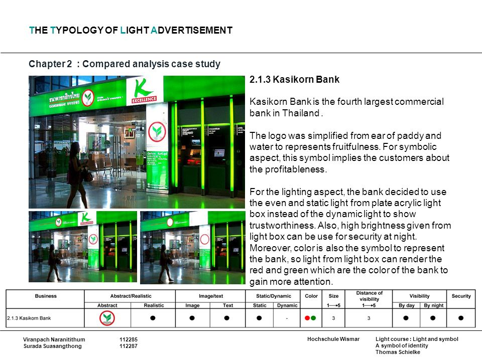 Hochschule Wismar Viranpach Naranitithum Surada Suasangthong Light course : Light and symbol A symbol of identity Thomas Schielke THE TYPOLOGY OF LIGHT ADVERTISEMENT Chapter 2: Compared analysis case study Kasikorn Bank Kasikorn Bank is the fourth largest commercial bank in Thailand.