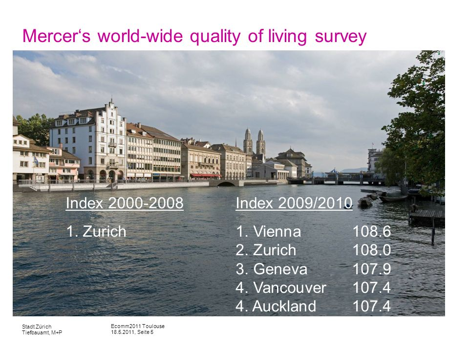 Ecomm2011 Toulouse 18.5.2011, Seite 5 Stadt Zürich Tiefbauamt, M+P Mercers world-wide quality of living survey Index 2009/2010 1.