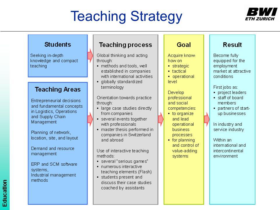 Teaching Strategy Education