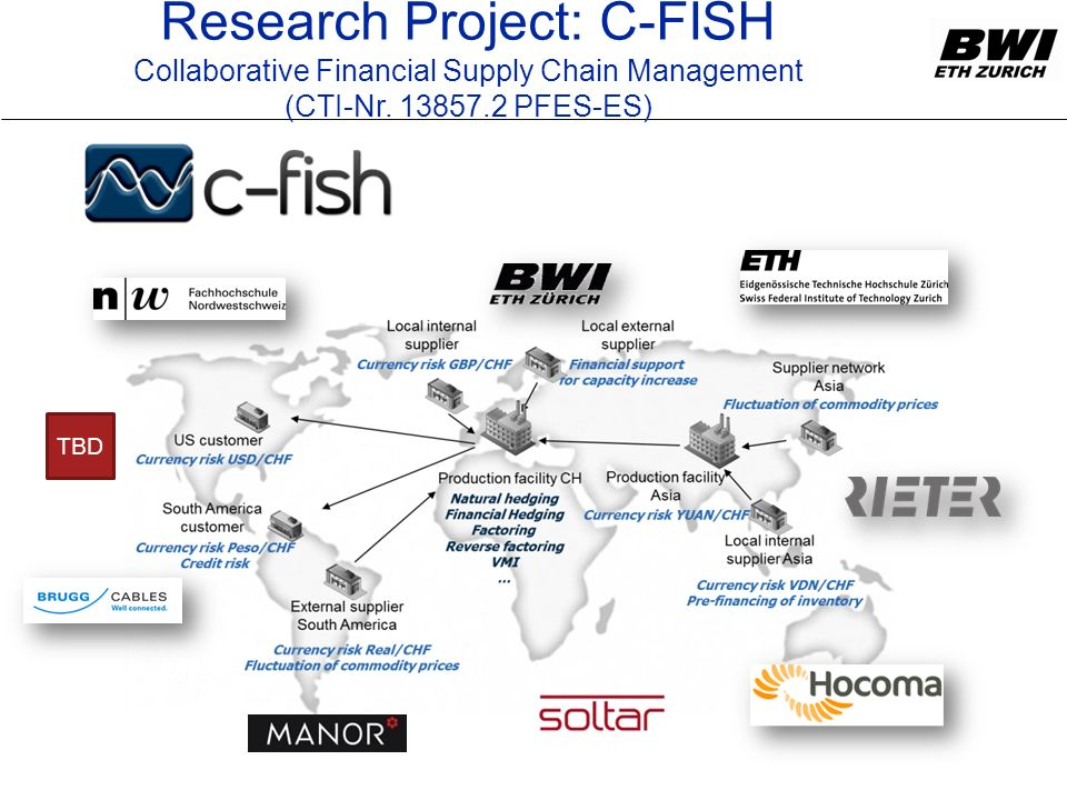 Research Project: C-FISH Collaborative Financial Supply Chain Management (CTI-Nr. 13857.2 PFES-ES) TBD