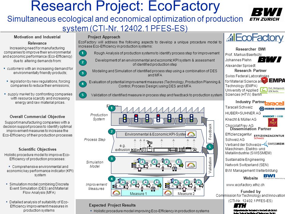 Research Project: EcoFactory Simultaneous ecological and economical optimization of production system (CTI-Nr. 12402.1 PFES-ES) Researcher BWI Prof. M
