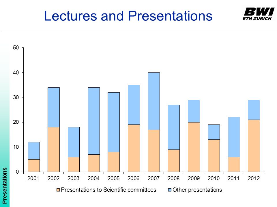 Lectures and Presentations Presentations