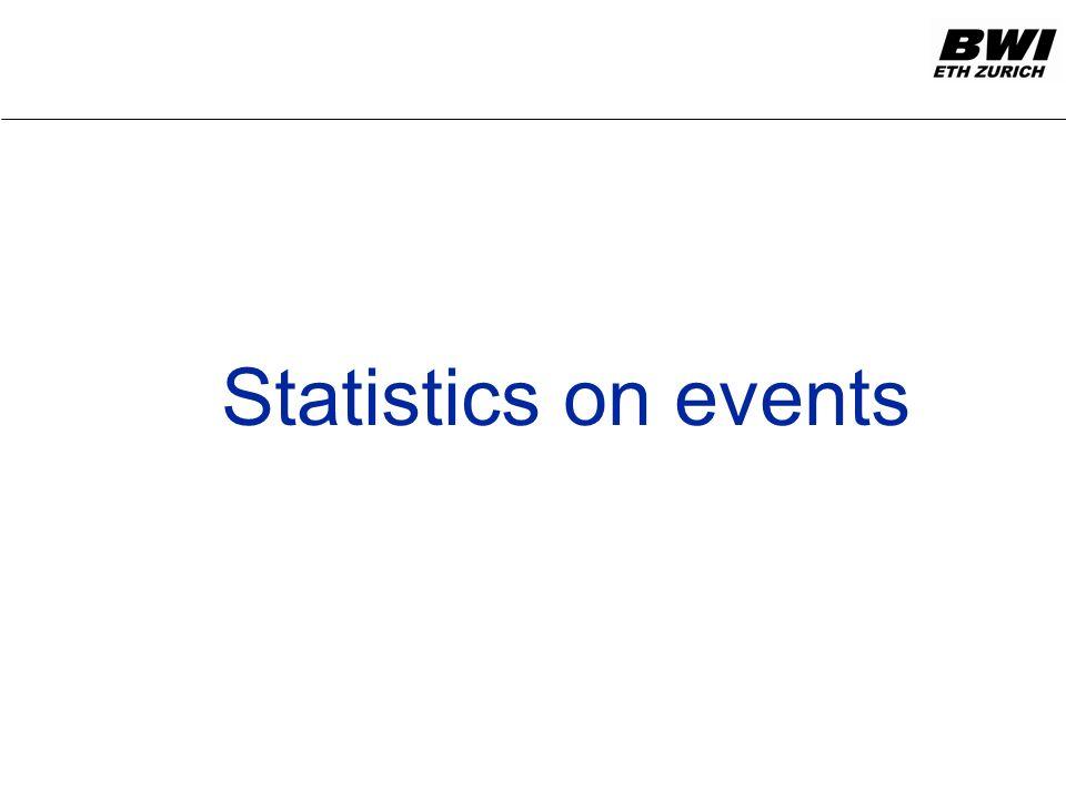 Statistics on events