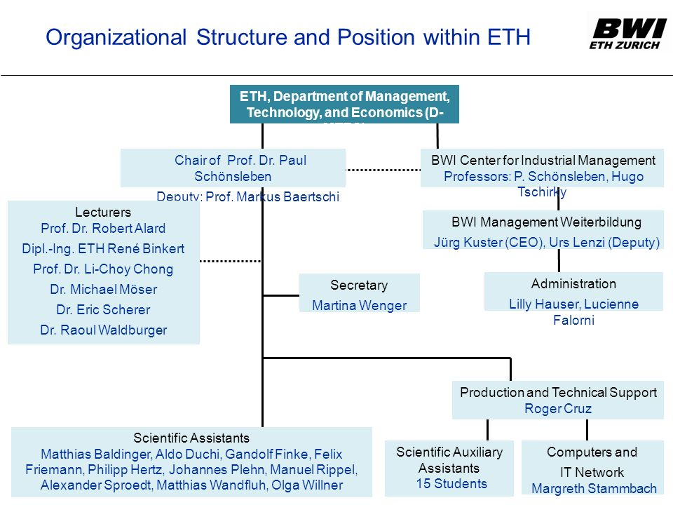Organizational Structure and Position within ETH Secretary Martina Wenger Production and Technical Support Roger Cruz Chair of Prof. Dr. Paul Schönsle