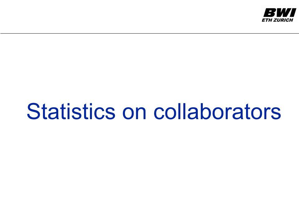 Statistics on collaborators
