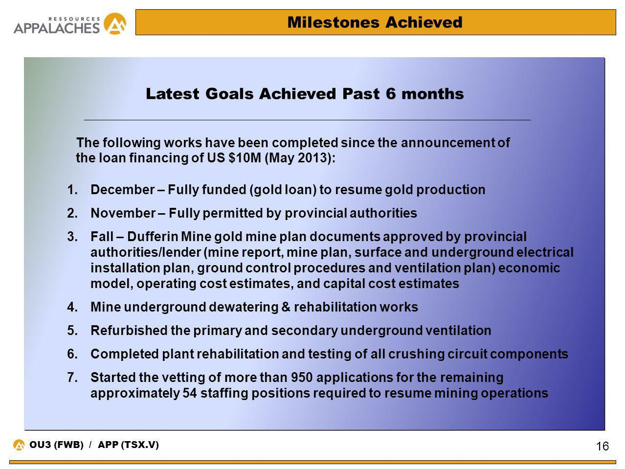 Milestones Achieved Latest Goals Achieved Past 6 months The following works have been completed since the announcement of the loan financing of US $10