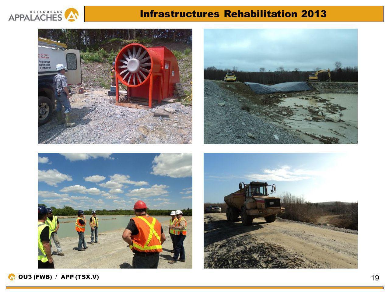 Infrastructures Rehabilitation 2013 19 OU3 (FWB) / APP (TSX.V)