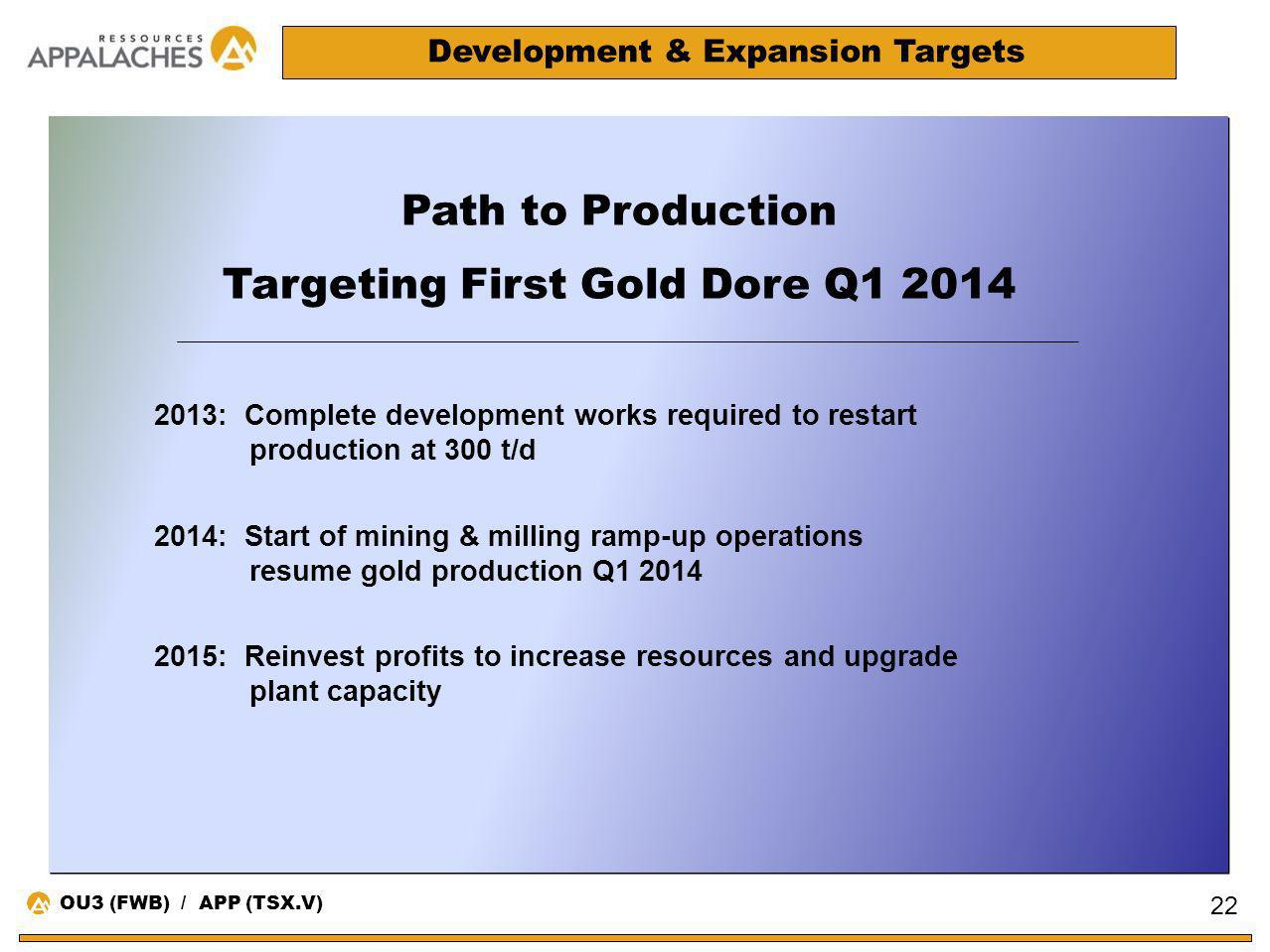 Development & Expansion Targets Path to Production Targeting First Gold Dore Q1 2014 2013: Complete development works required to restart production a