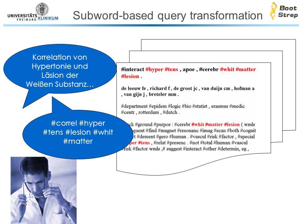 Subword-based query transformation Korrelation von Hypertonie und Läsion der Weißen Substanz… #correl #hyper #tens #lesion #whit #matter