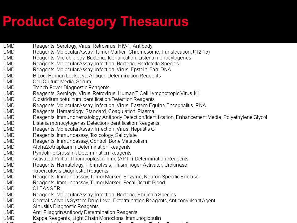 Product Category Thesaurus UMDReagents, Serology, Virus, Retrovirus, HIV-1, Antibody UMDReagents, Molecular Assay, Tumor Marker, Chromosome, Translocation, t(12;15) UMDReagents, Microbiology, Bacteria, Identification, Listeria monocytogenes UMDReagents, Molecular Assay, Infection, Bacteria, Bordetella Species UMDReagents, Molecular Assay, Infection, Virus, Epstein-Barr, DNA UMDB Loci Human Leukocyte Antigen Determination Reagents UMDCell Culture Media, Serum UMDTrench Fever Diagnostic Reagents UMDReagents, Serology, Virus, Retrovirus, Human T-Cell Lymphotropic Virus-I/II UMDClostridium botulinum Identification/Detection Reagents UMDReagents, Molecular Assay, Infection, Virus, Eastern Equine Encephalitis, RNA UMDReagents, Hematology, Standard, Coagulation, Plasma UMDReagents, Immunohematology, Antibody Detection/Identification, Enhancement Media, Polyethylene Glycol UMDListeria monocytogenes Detection/Identification Reagents UMDReagents, Molecular Assay, Infection, Virus, Hepatitis G UMDReagents, Immunoassay, Toxicology, Salicylate UMDReagents, Immunoassay, Control, Bone Metabolism UMDAlpha2-Antiplasmin Determination Reagents UMDPyridoline Crosslink Determination Reagents UMDActivated Partial Thromboplastin Time (APTT) Determination Reagents UMDReagents, Hematology, Fibrinolysis, Plasminogen Activator, Urokinase UMDTuberculosis Diagnostic Reagents UMDReagents, Immunoassay, Tumor Marker, Enzyme, Neuron Specific Enolase UMDReagents, Immunoassay, Tumor Marker, Fecal Occult Blood UMDCLEANSER UMDReagents, Molecular Assay, Infection, Bacteria, Ehrlichia Species UMDCentral Nervous System Drug Level Determination Reagents, Anticonvulsant Agent UMDSinusitis Diagnostic Reagents UMDAnti-Filaggrin Antibody Determination Reagents UMDKappa Reagents, Light Chain Monoclonal Immunoglobulin UMDReagents, Molecular Assay, Infection, Virus, Eastern Equine Encephalitis
