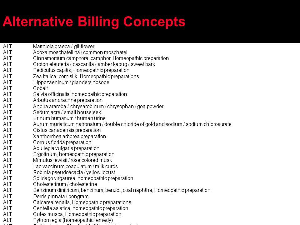 Alternative Billing Concepts ALTMatthiola graeca / giliflower ALTAdoxa moschatellina / common moschatel ALTCinnamomum camphora, camphor, Homeopathic p