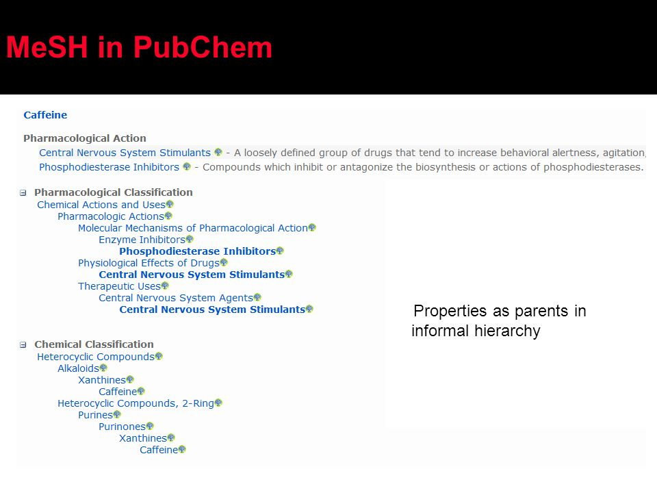 MeSH in PubChem Properties as parents in informal hierarchy