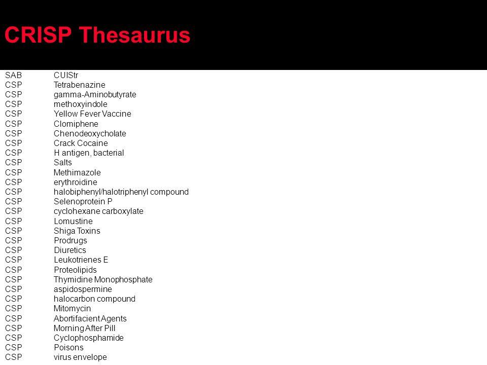 CRISP Thesaurus SABCUIStr CSPTetrabenazine CSPgamma-Aminobutyrate CSPmethoxyindole CSPYellow Fever Vaccine CSPClomiphene CSPChenodeoxycholate CSPCrack