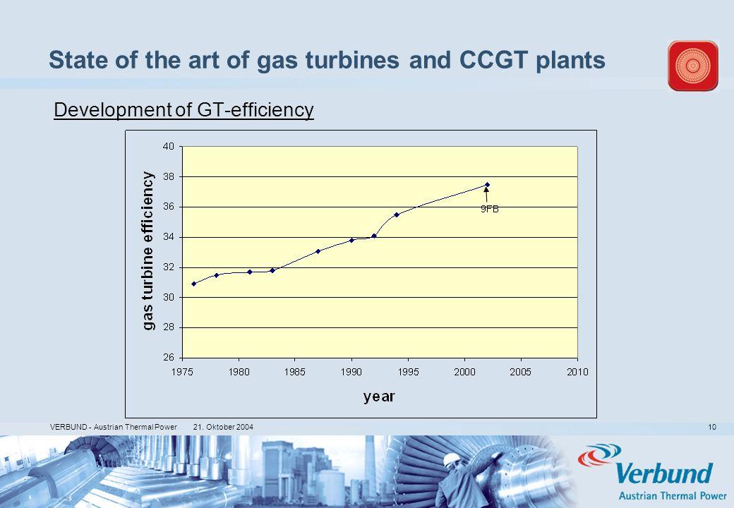 21. Oktober 2004 VERBUND - Austrian Thermal Power 10 Development of GT-efficiency State of the art of gas turbines and CCGT plants
