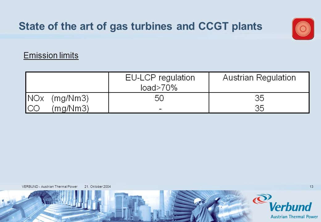 21. Oktober 2004 VERBUND - Austrian Thermal Power 13 Emission limits State of the art of gas turbines and CCGT plants