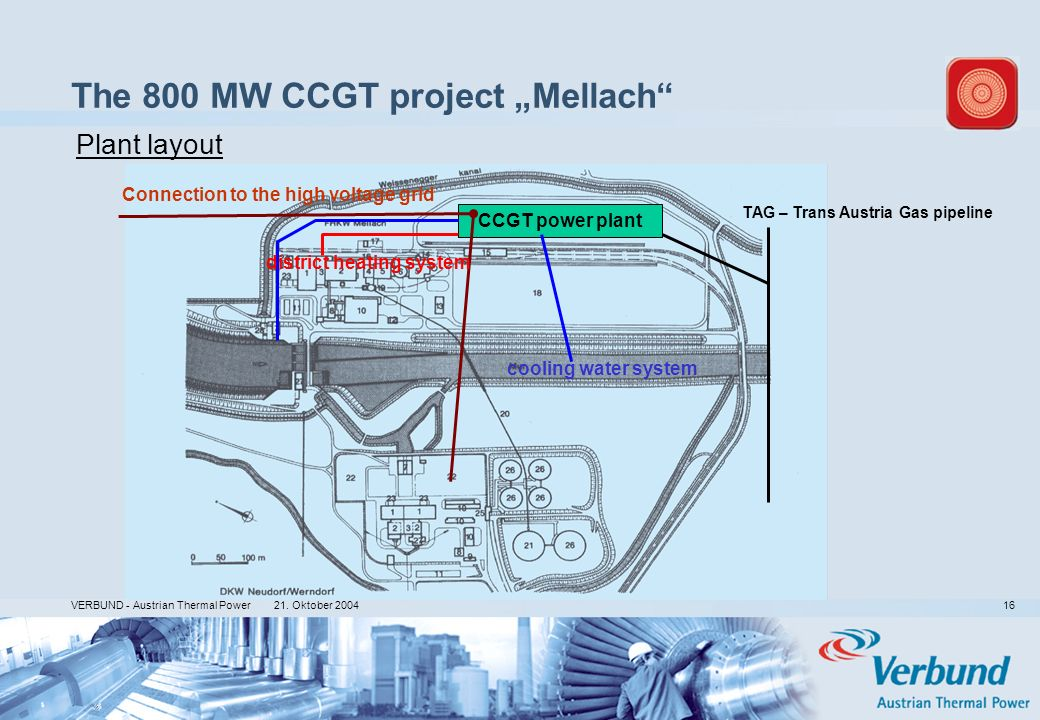 21. Oktober 2004 VERBUND - Austrian Thermal Power 16 The 800 MW CCGT project Mellach CCGT power plant TAG – Trans Austria Gas pipeline Connection to t