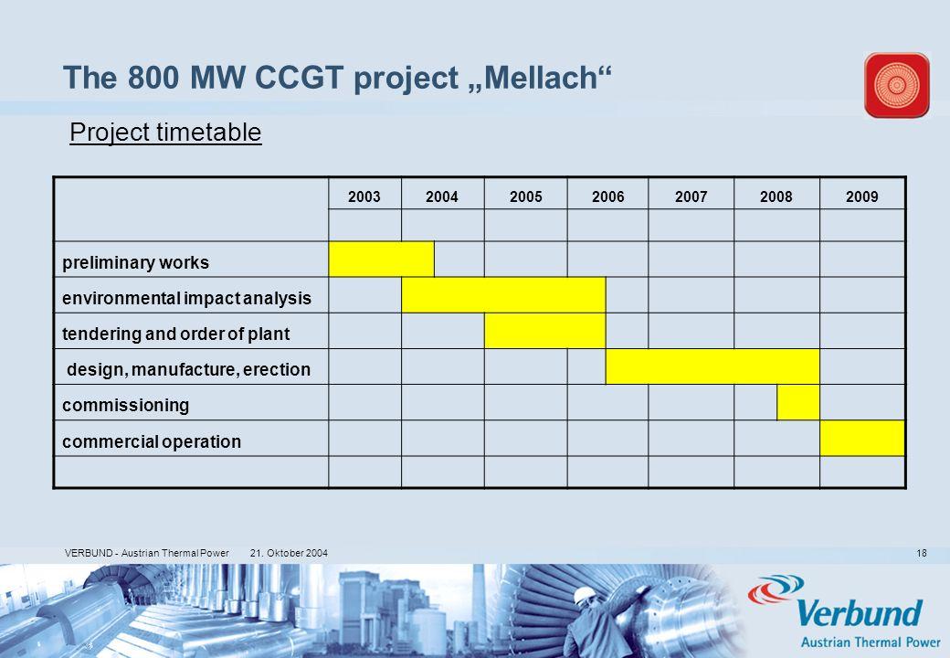 21. Oktober 2004 VERBUND - Austrian Thermal Power 18 2003200420052006200720082009 preliminary works environmental impact analysis tendering and order