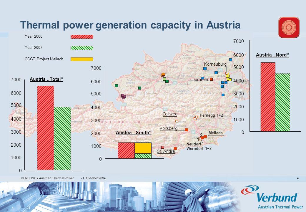 21. Oktober 2004 VERBUND - Austrian Thermal Power 4 Dürnrohr Korneuburg Zeltweg Pernegg 1+2 Voitsberg Mellach Neudorf- Werndorf 1+2 1 2 St. Andrä Ther