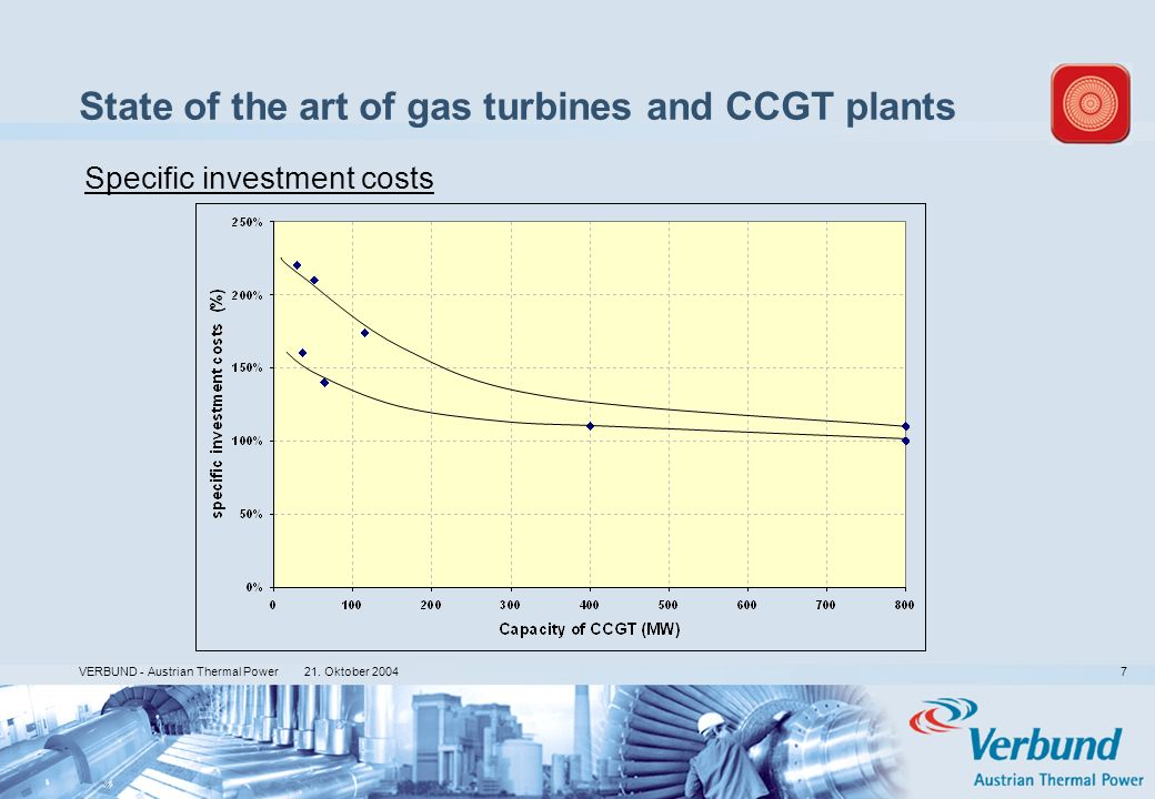 21. Oktober 2004 VERBUND - Austrian Thermal Power 7 State of the art of gas turbines and CCGT plants Specific investment costs