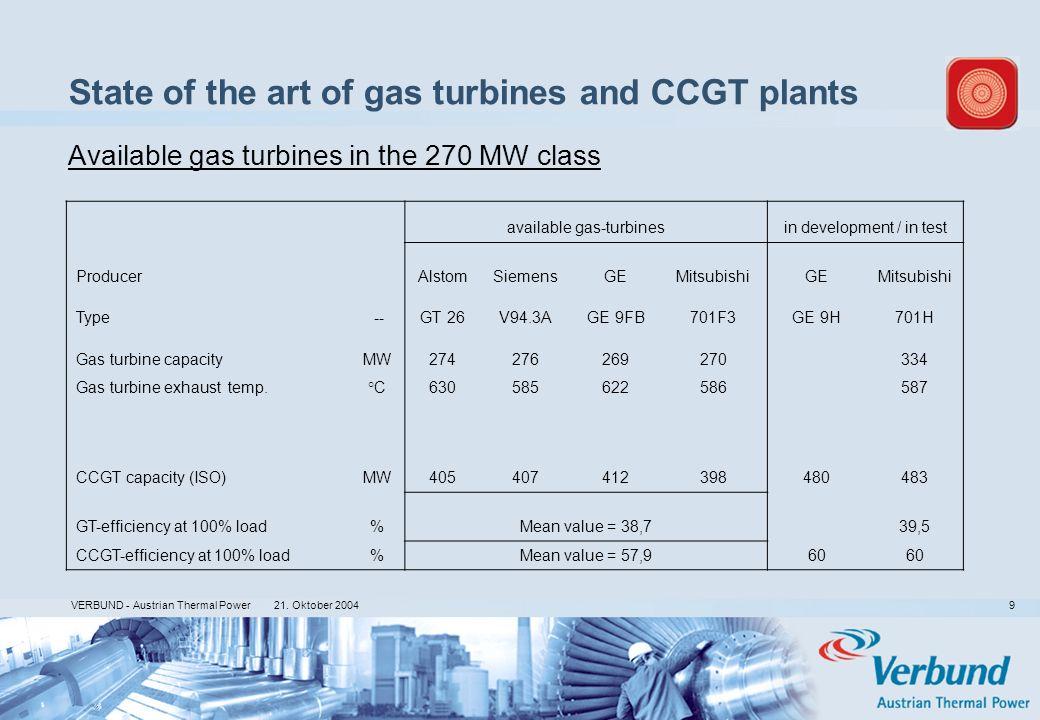 21. Oktober 2004 VERBUND - Austrian Thermal Power 9 available gas-turbinesin development / in test ProducerAlstomSiemensGEMitsubishiGEMitsubishi Type
