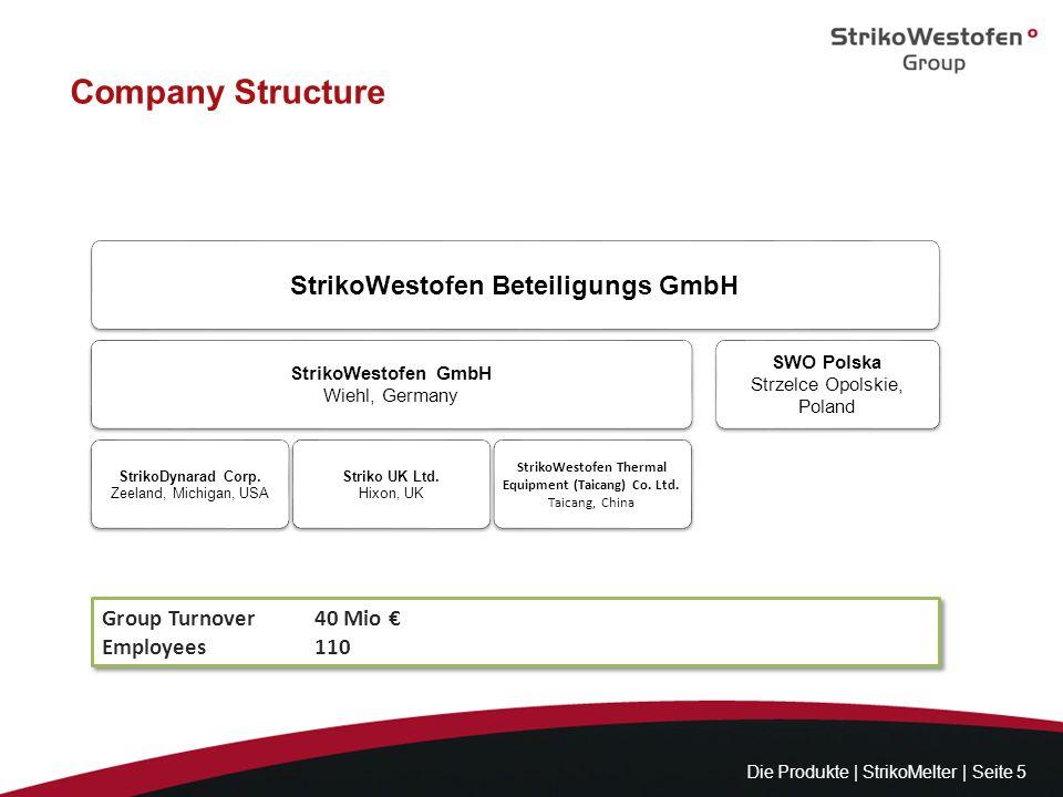 Company Structure Die Produkte | StrikoMelter | Seite 5 StrikoWestofen Beteiligungs GmbH StrikoWestofen GmbH Wiehl, Germany StrikoDynarad Corp. Zeelan