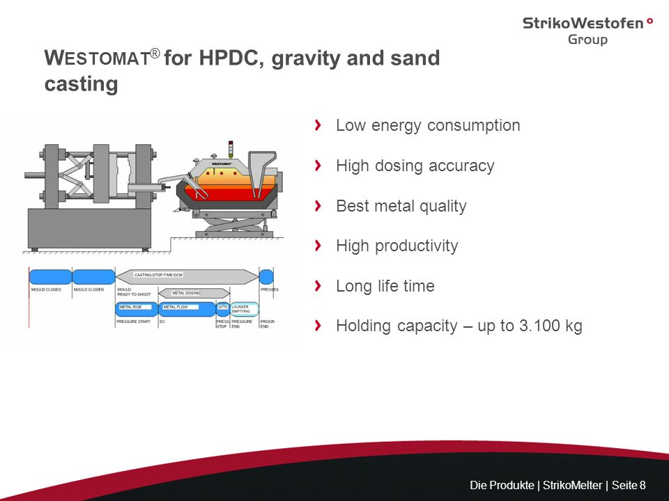 StrikoMelter ® Die Produkte | StrikoMelter | Seite 9 Schaft melting and holding furnaces for melting Ingots and returns Gas or oil fired Different versions for metal output available: Tilting Tapping valve Bale-out pocket Production of 40 – 60 units/year Period of production 16 – 24 weeks