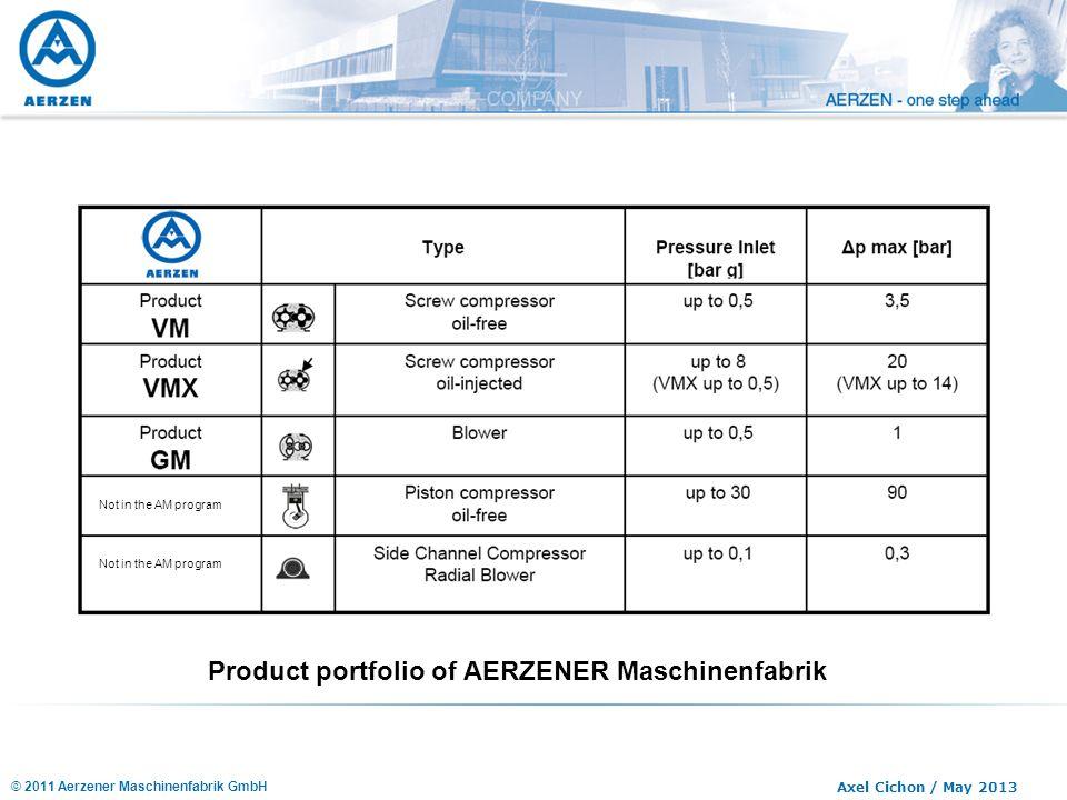 © 2011 Aerzener Maschinenfabrik GmbH Axel Cichon / May 2013 Product portfolio of AERZENER Maschinenfabrik Not in the AM program