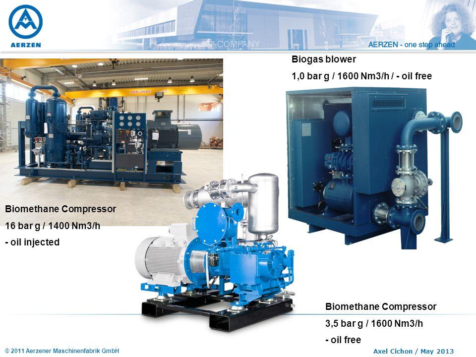 © 2011 Aerzener Maschinenfabrik GmbH Axel Cichon / May 2013 Biomethane Compressor 16 bar g / 1400 Nm3/h - oil injected Biogas blower 1,0 bar g / 1600