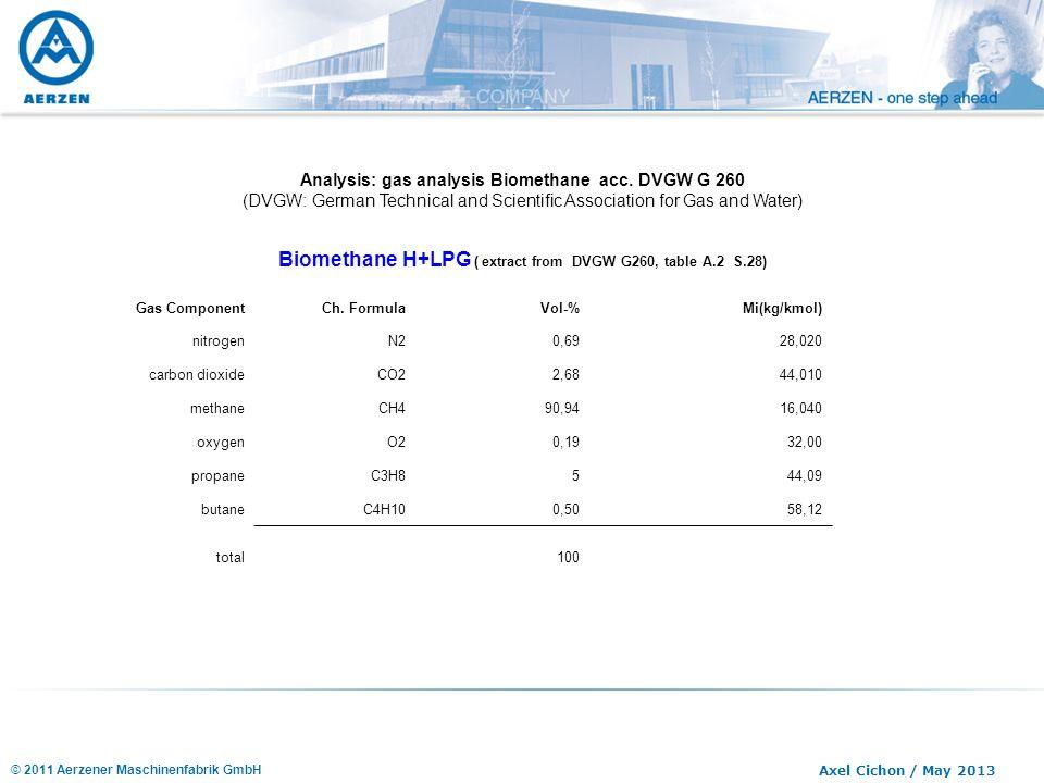 © 2011 Aerzener Maschinenfabrik GmbH Axel Cichon / May 2013 Analysis: gas analysis Biomethane acc. DVGW G 260 (DVGW: German Technical and Scientific A