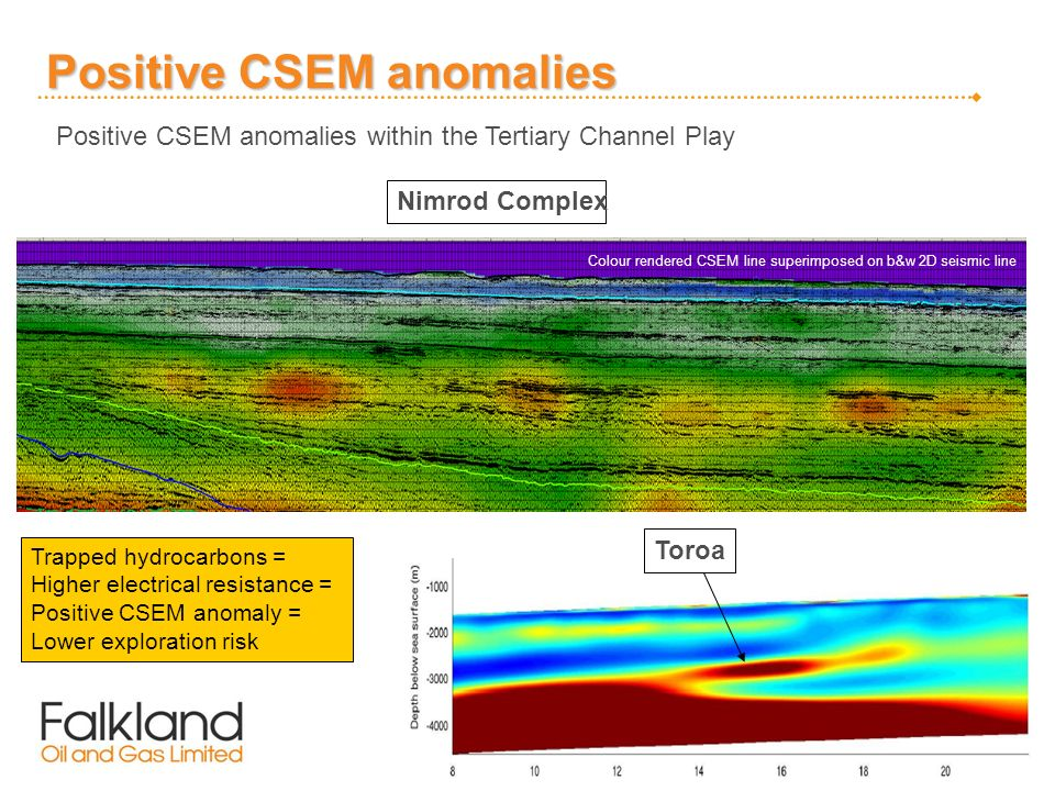Positive CSEM anomalies Positive CSEM anomalies within the Tertiary Channel Play Nimrod Complex Trapped hydrocarbons = Higher electrical resistance =