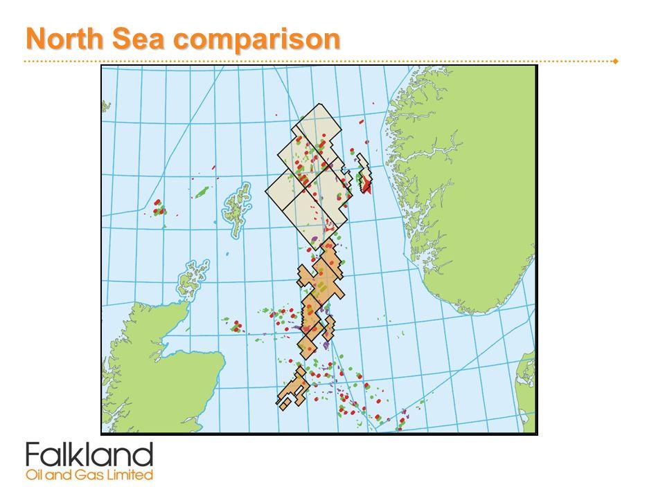 North Sea comparison
