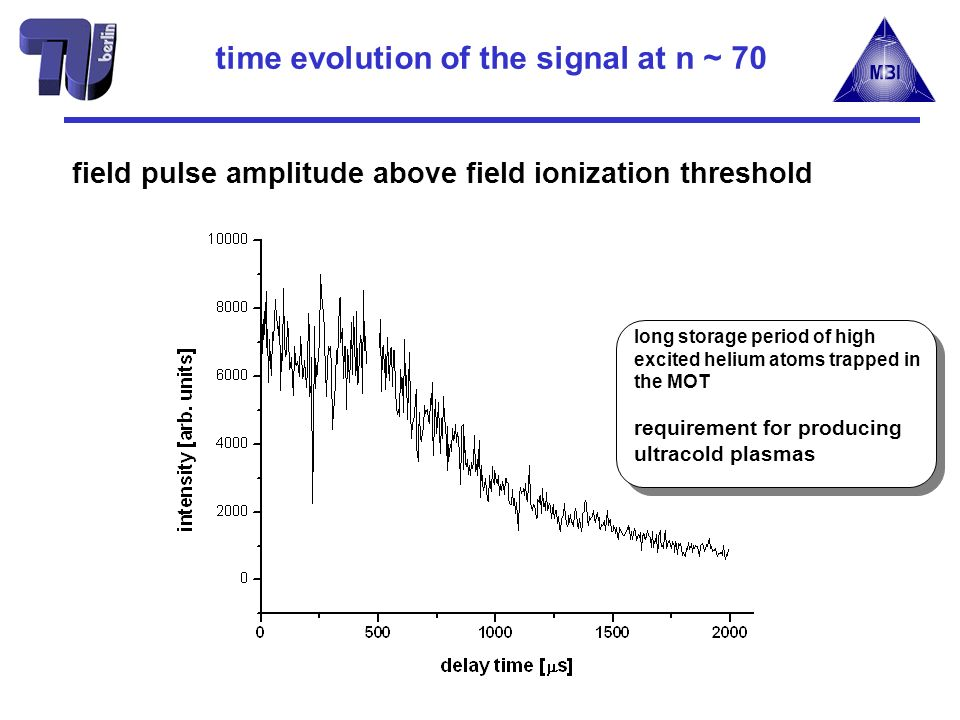 field pulse amplitude above field ionization threshold time evolution of the signal at n ~ 70 long storage period of high excited helium atoms trapped