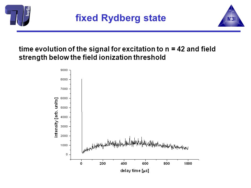 fixed Rydberg state time evolution of the signal for excitation to n = 42 and field strength below the field ionization threshold