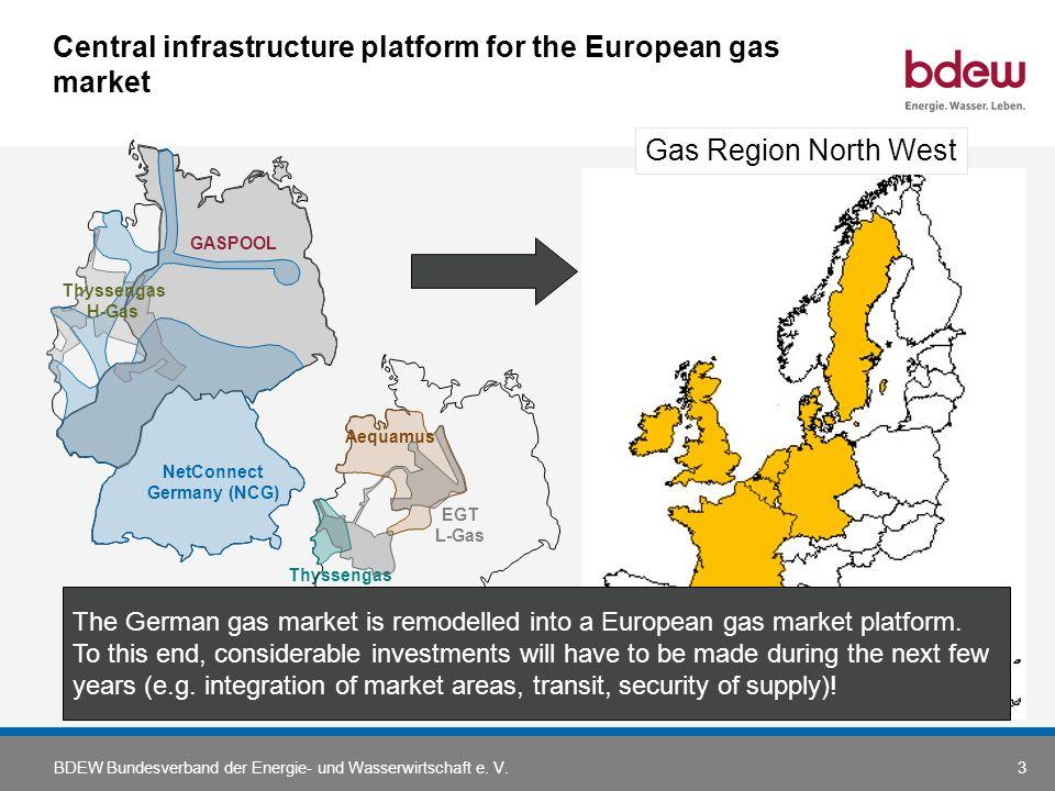 BDEW Bundesverband der Energie- und Wasserwirtschaft e. V.3 Gas Region North West GASPOOL NetConnect Germany (NCG) Thyssengas H-Gas Thyssengas L-Gas A
