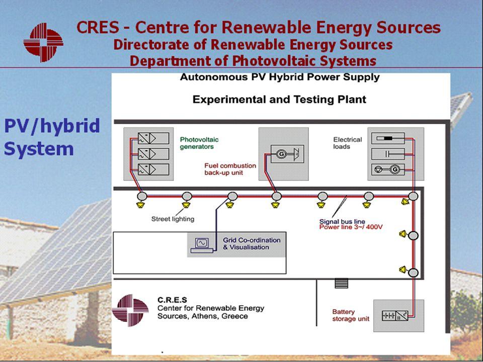 Institut für Solare Energieversorgungstechnik Verein an der Universität Kassel