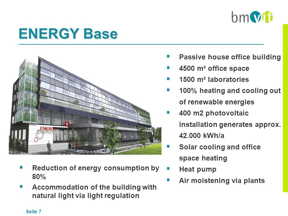 Seite 7 ENERGY Base Reduction of energy consumption by 80% Accommodation of the building with natural light via light regulation Passive house office