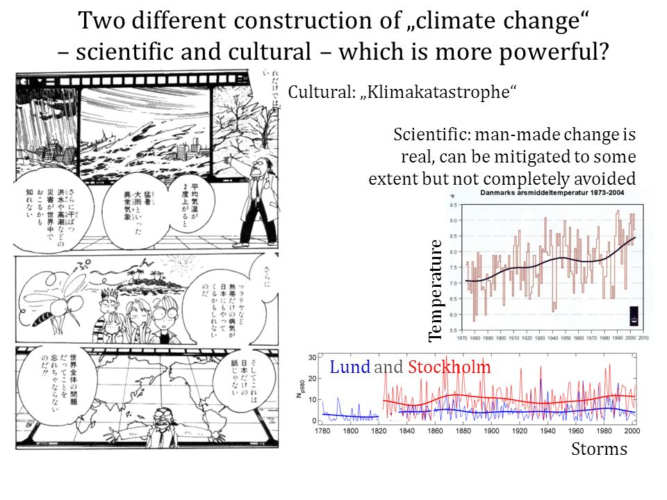 Lund and Stockholm Two different construction of climate change – scientific and cultural – which is more powerful.