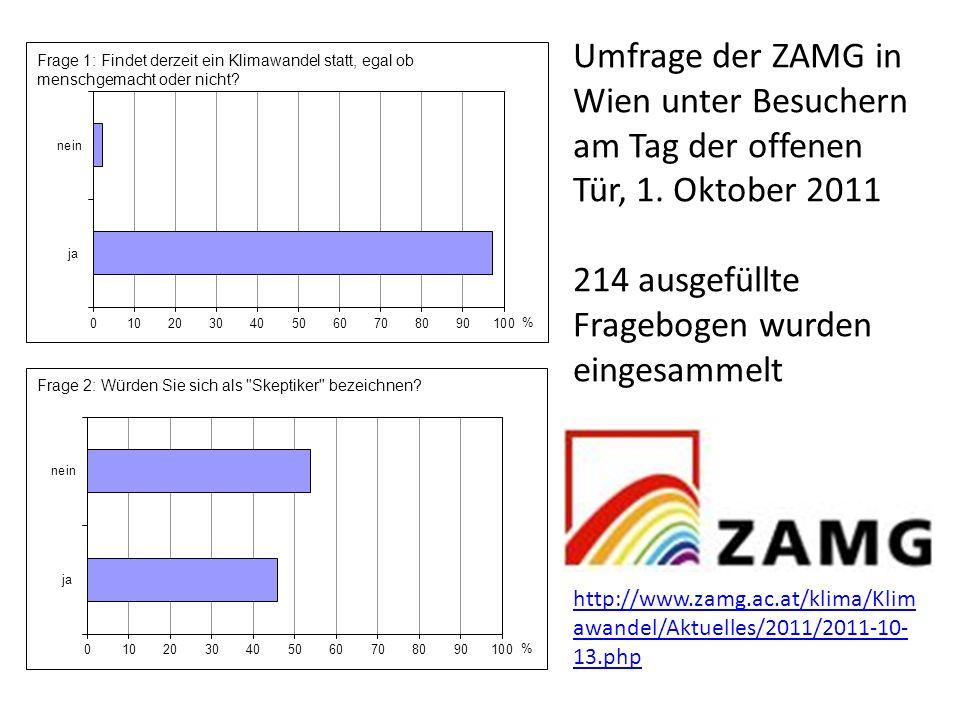 Umfrage der ZAMG in Wien unter Besuchern am Tag der offenen Tür, 1.