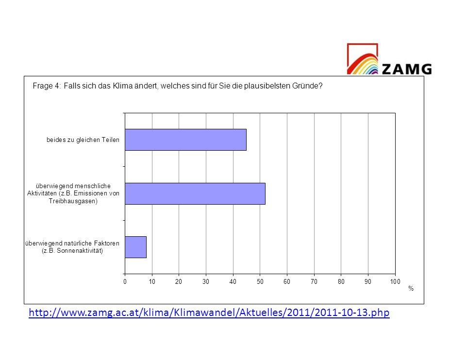 http://www.zamg.ac.at/klima/Klimawandel/Aktuelles/2011/2011-10-13.php