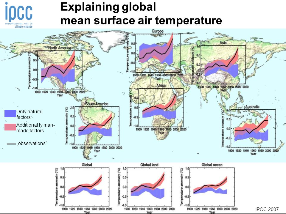 IPCC 2007 Additional ly man- made factors Only natural factors observations Explaining global mean surface air temperature