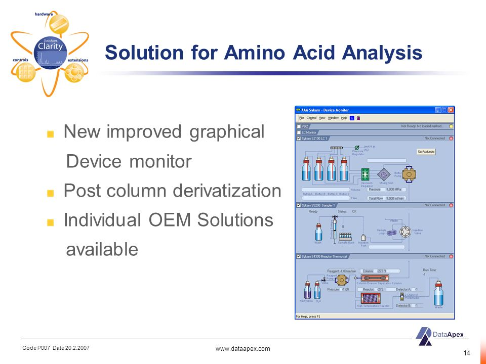 Code P007 Date 20.2.2007 www.dataapex.com 14 Solution for Amino Acid Analysis New improved graphical Device monitor Post column derivatization Individ