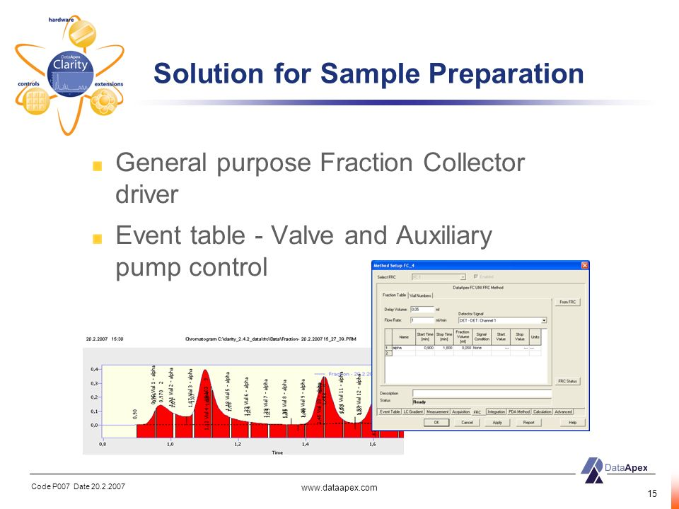 Code P007 Date 20.2.2007 www.dataapex.com 15 Solution for Sample Preparation General purpose Fraction Collector driver Event table - Valve and Auxilia