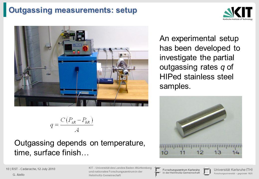 KIT - Universität des Landes Baden-Württemberg und nationales Forschungszentrum in der Helmholtz-Gemeinschaft Outgassing measurements: setup 10 | RST