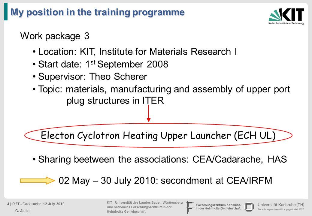 KIT - Universität des Landes Baden-Württemberg und nationales Forschungszentrum in der Helmholtz-Gemeinschaft My position in the training programme Wo