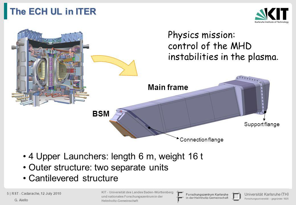 KIT - Universität des Landes Baden-Württemberg und nationales Forschungszentrum in der Helmholtz-Gemeinschaft The ECH UL in ITER 4 Upper Launchers: le