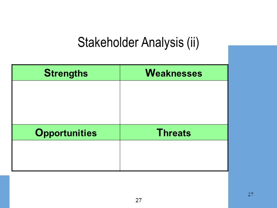 27 Stakeholder Analysis (ii) S trengths W eaknesses O pportunities T hreats