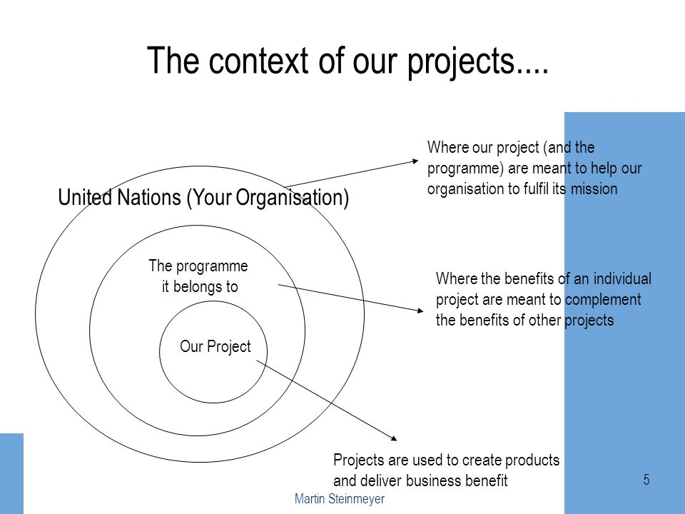 5 The context of our projects.... United Nations (Your Organisation) The programme it belongs to Our Project Projects are used to create products and