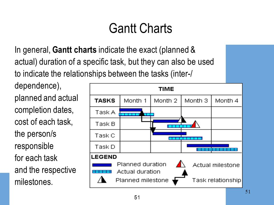 51 Gantt Charts In general, Gantt charts indicate the exact (planned & actual) duration of a specific task, but they can also be used to indicate the