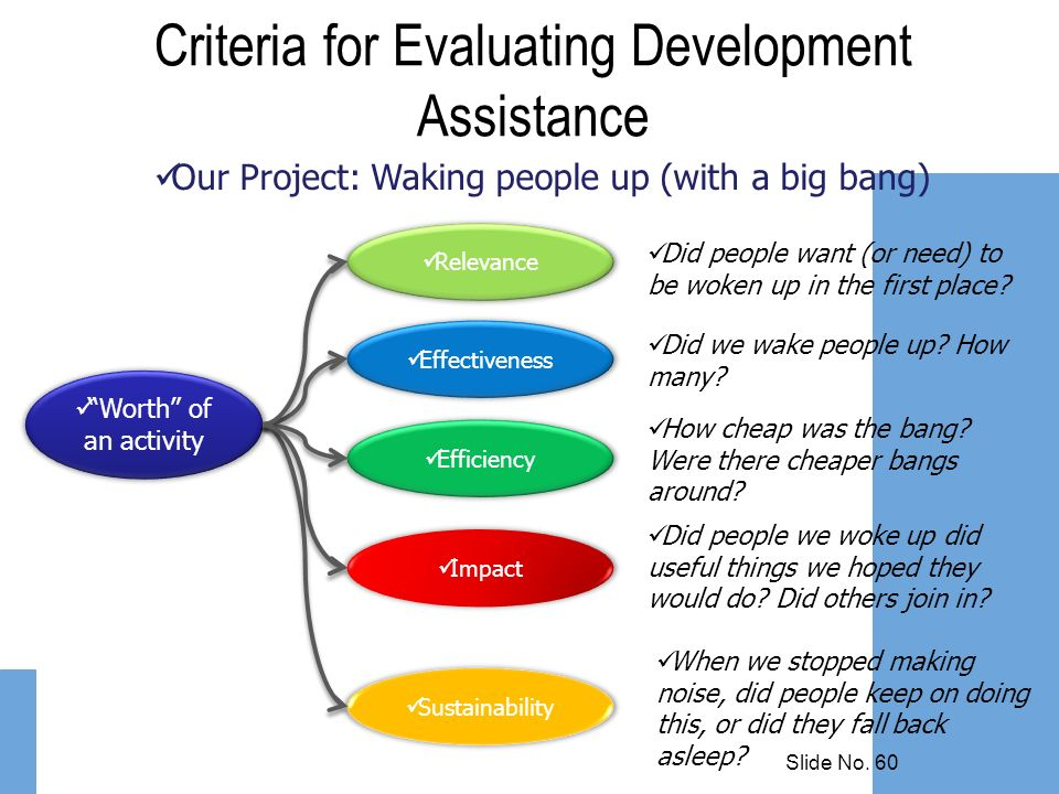 Criteria for Evaluating Development Assistance Slide No. 60 Impact Did people we woke up did useful things we hoped they would do? Did others join in?